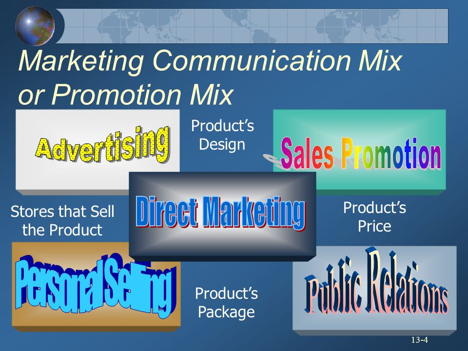 Marketing Communication Mix or Promotion Mix