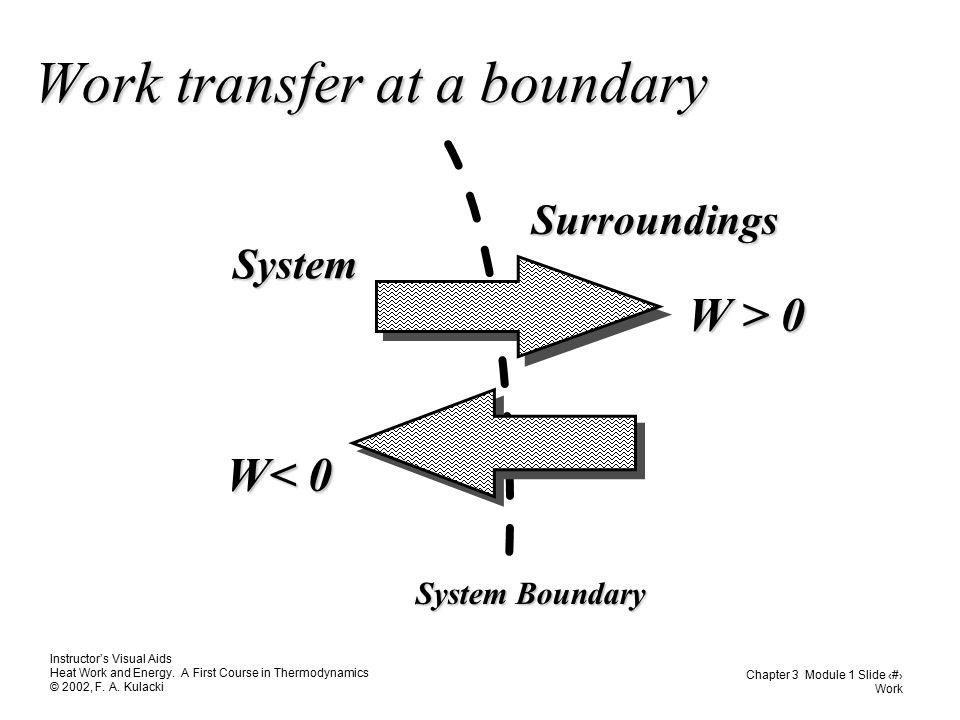 Work transfer at a boundary