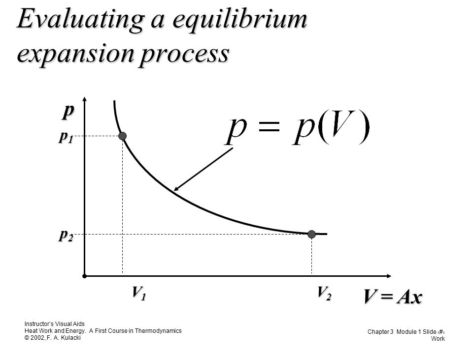 Evaluating a equilibrium expansion process