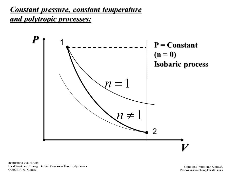 P V Constant pressure, constant temperature and polytropic processes: