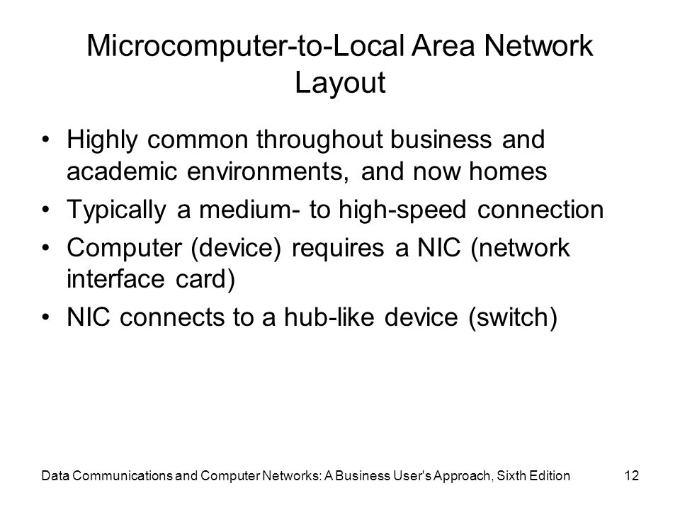 Microcomputer-to-Local Area Network Layout