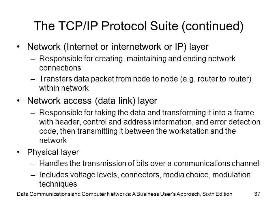 The TCP/IP Protocol Suite (continued)