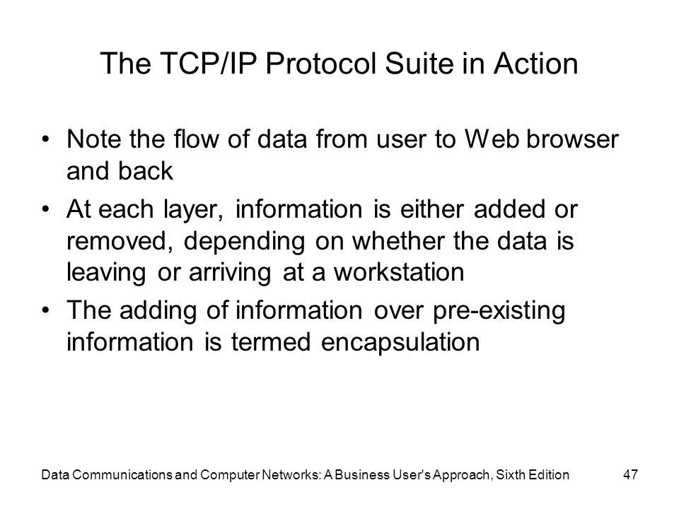 The TCP/IP Protocol Suite in Action