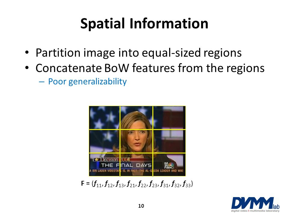 Spatial Information Partition image into equal-sized regions