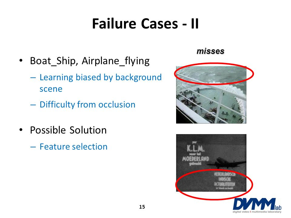 Failure Cases - II Boat_Ship, Airplane_flying Possible Solution