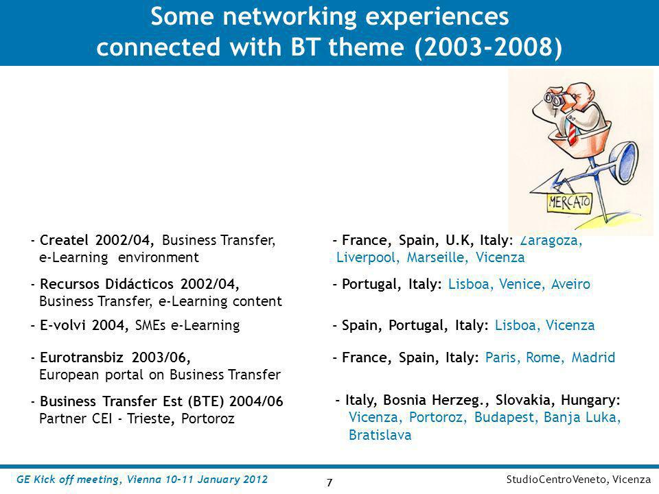 Some networking experiences connected with BT theme ( )