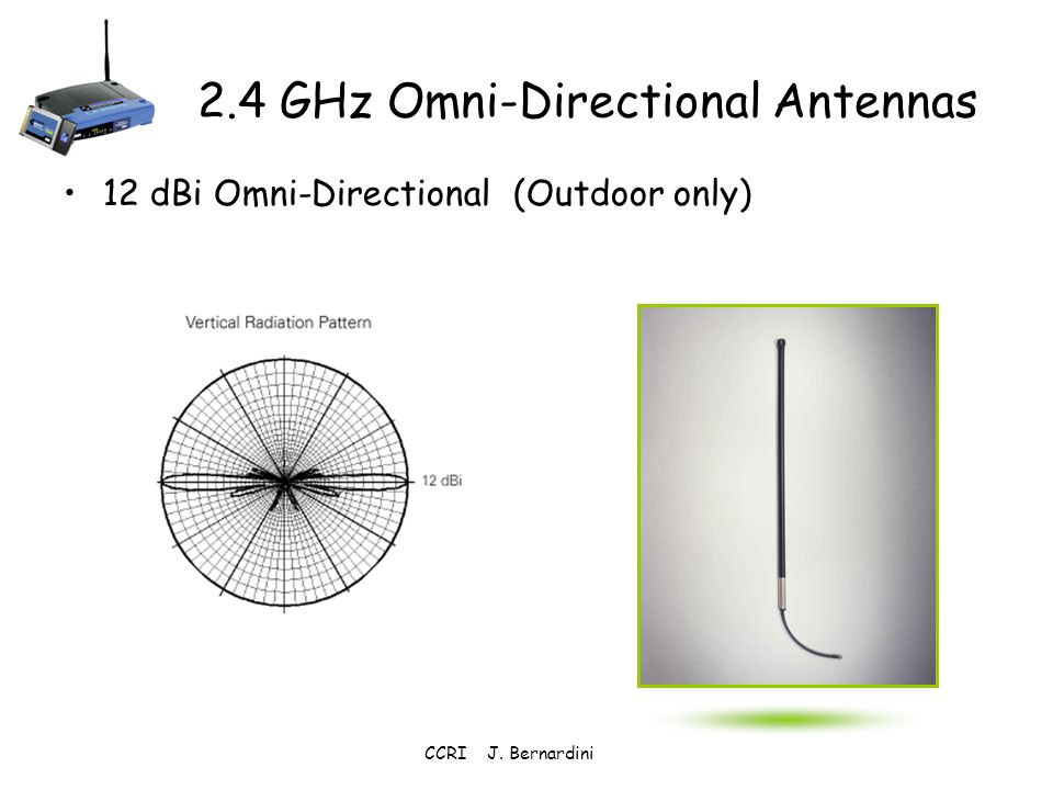 Antenna Basics Module 3A - ppt video online download