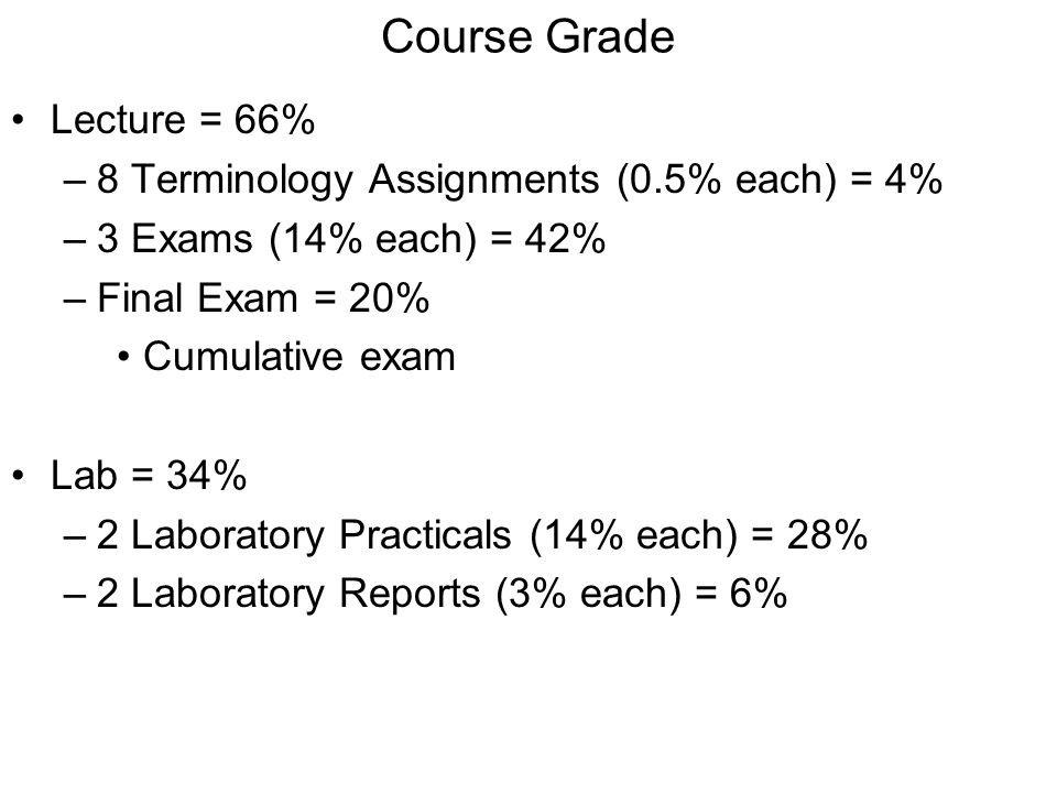 Course Grade Lecture = 66% 8 Terminology Assignments (0.5% each) = 4%