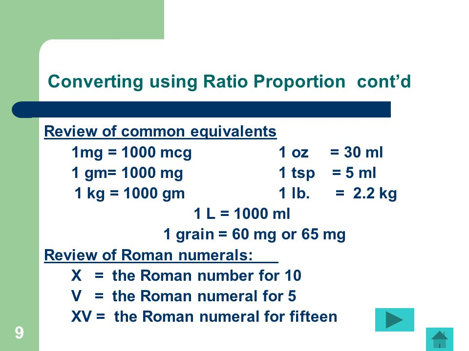 9 Converting using Ratio Proportion cont'd. Review of common equivalents 1mg  = 1000 mcg 1 ...