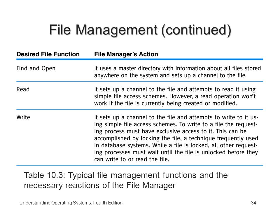 Chapter 10 Management of Network Functions - ppt download
