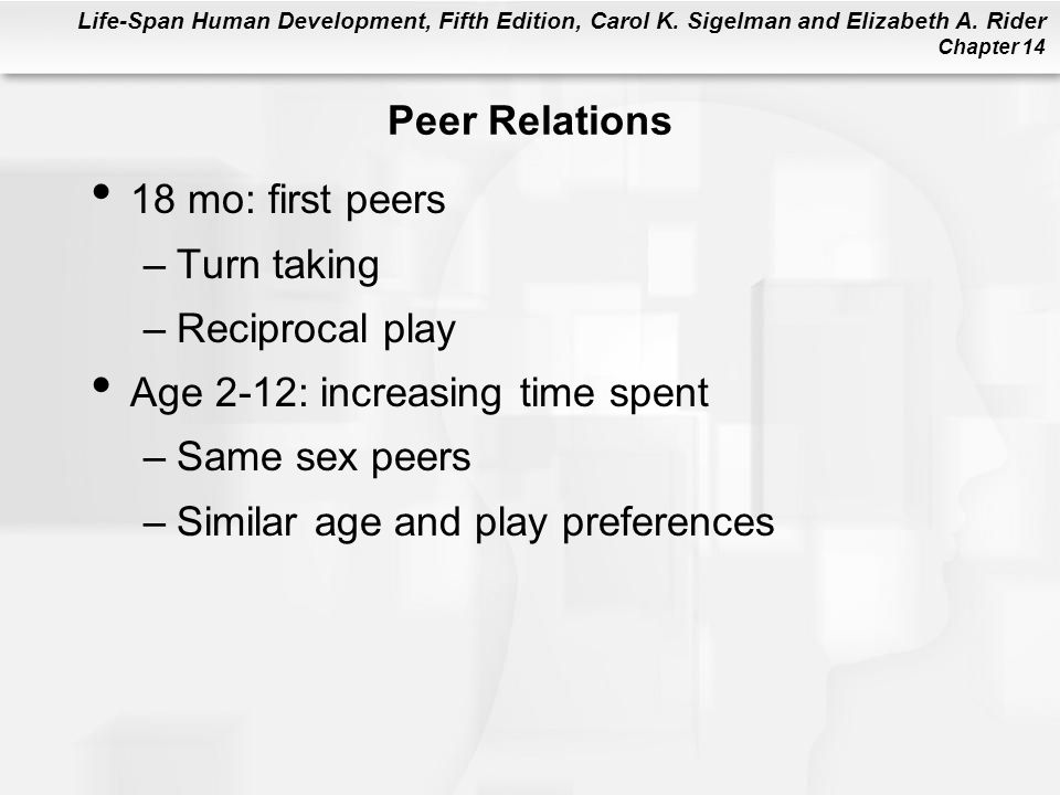 Peer Relations 18 mo: first peers. Turn taking. Reciprocal play. Age 2-12: increasing time spent.