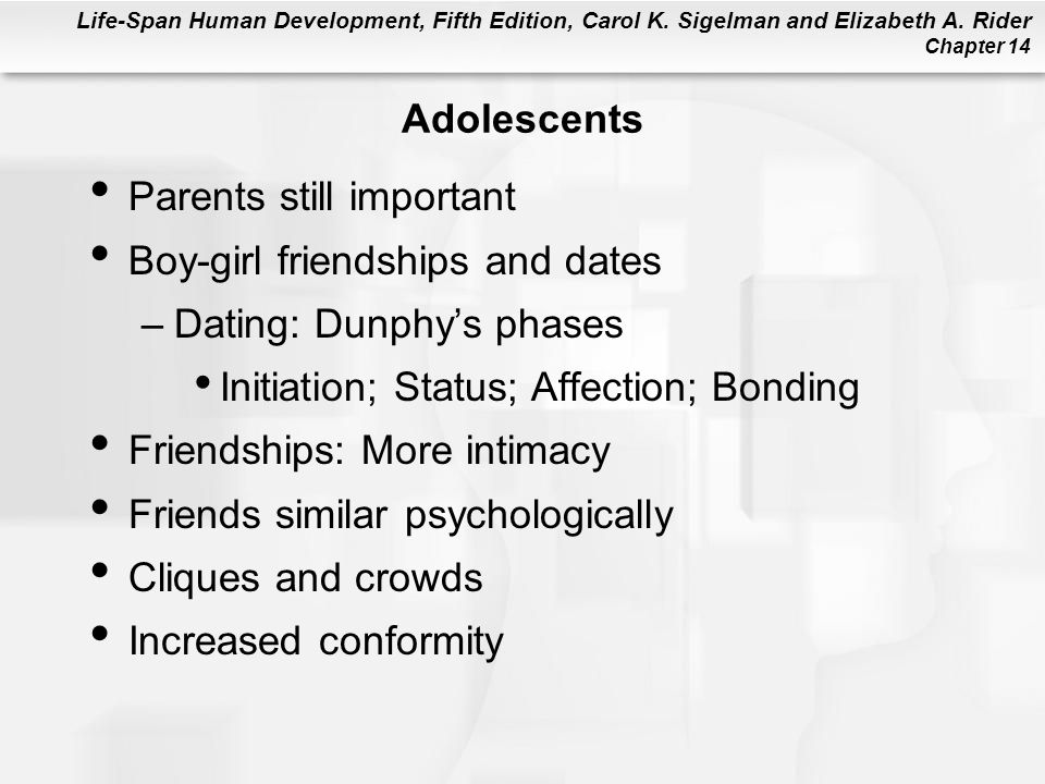 Adolescents Parents still important. Boy-girl friendships and dates. Dating: Dunphy's phases. Initiation; Status; Affection; Bonding.
