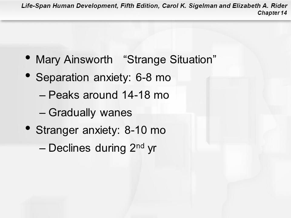 Mary Ainsworth Strange Situation