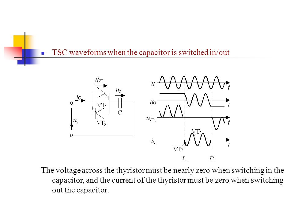 TSC waveforms when the capacitor is switched in/out
