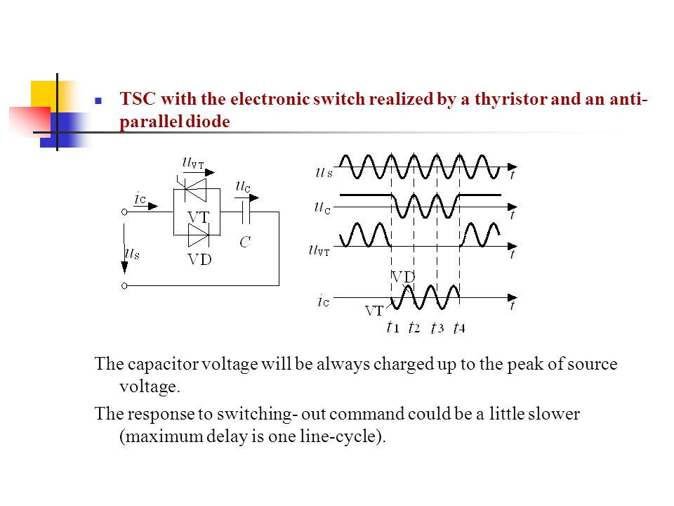 TSC with the electronic switch realized by a thyristor and an anti-parallel diode
