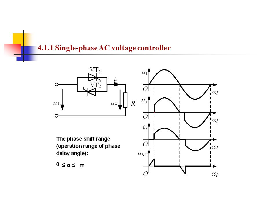 4.1.1 Single-phase AC voltage controller