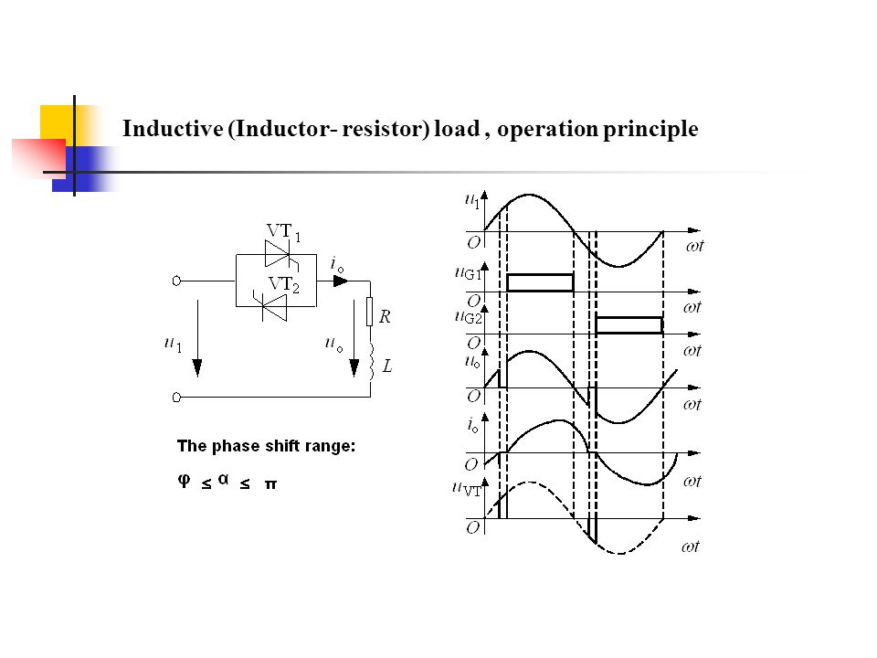 Inductive (Inductor- resistor) load , operation principle
