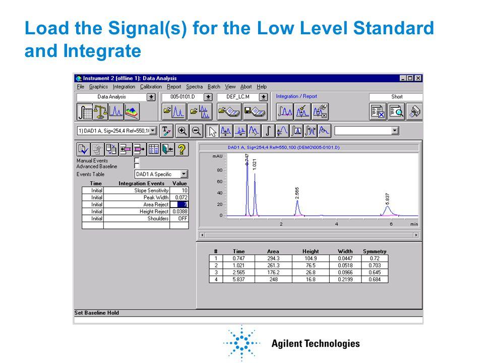 Standard Data Analysis - Calibration - ppt video online download