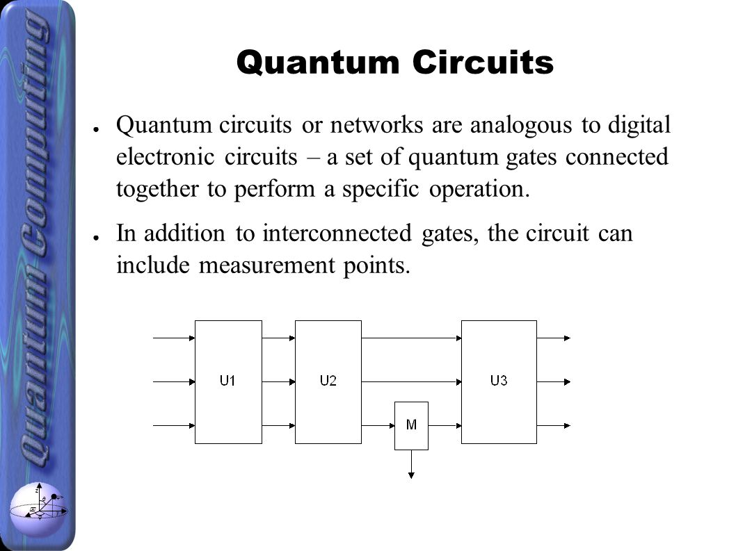 Scott Erholm And Bob Wall Ppt Download Wiring Diagram Besides Electric Sliding Gate Diagrams In Addition To Interconnected Gates The Circuit Can Include Measurement Points Quantum Circuits