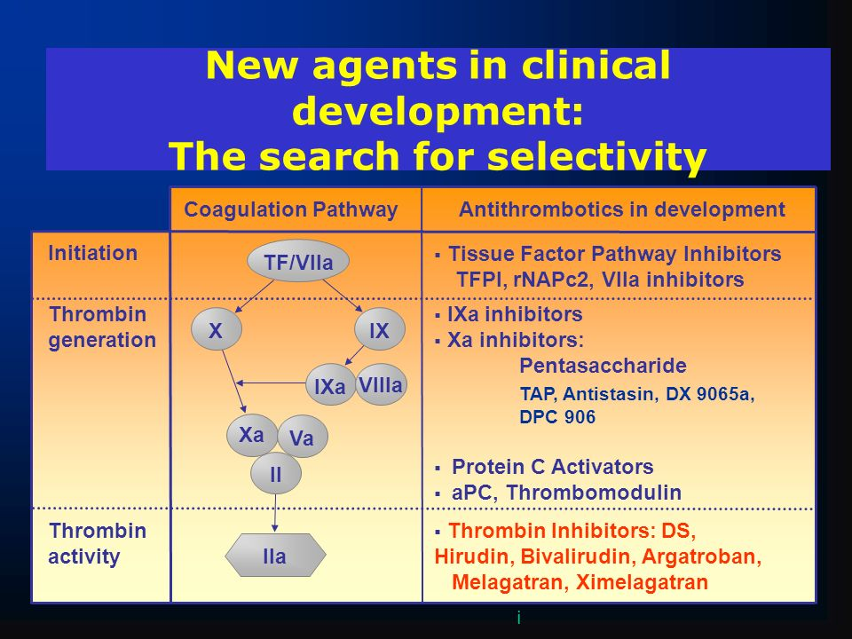 New agents in clinical development: The search for selectivity
