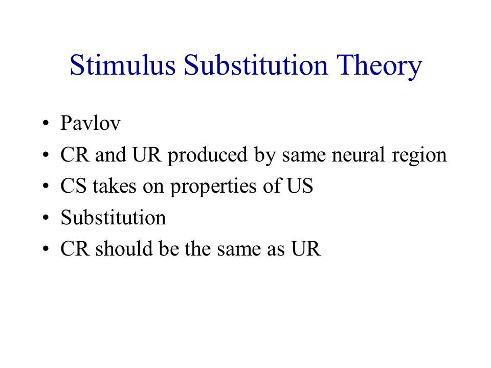 stimulus substitution