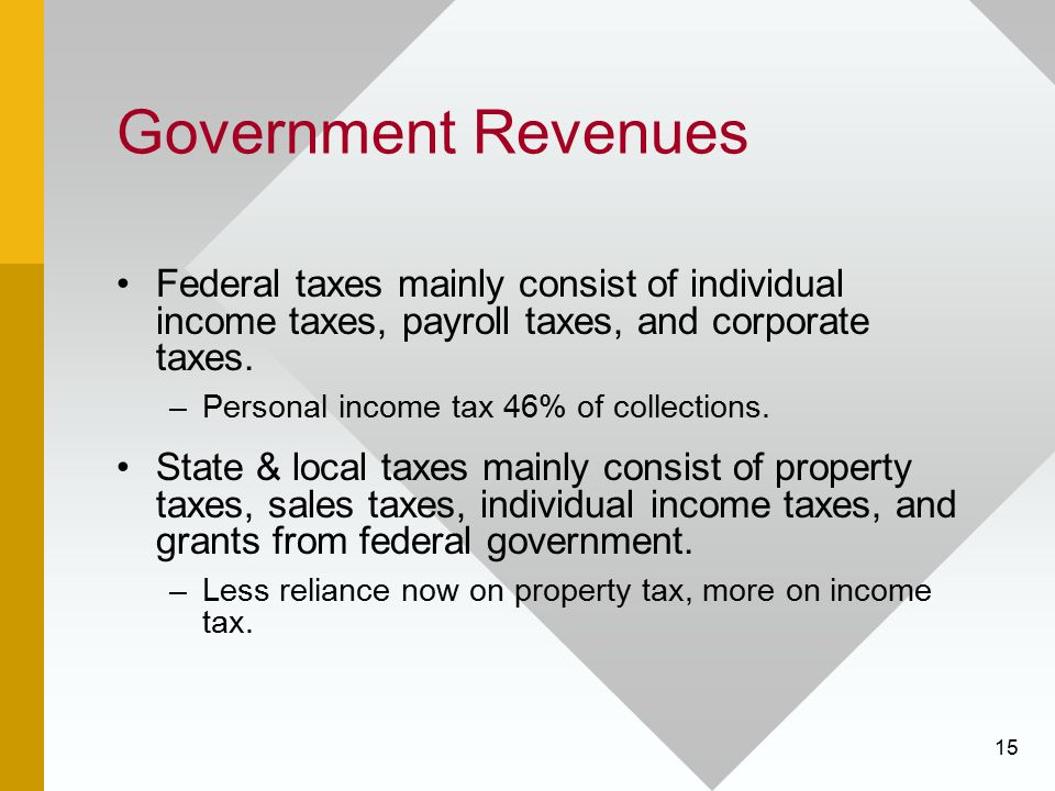 Government Revenues Federal taxes mainly consist of individual income taxes, payroll taxes, and corporate taxes.
