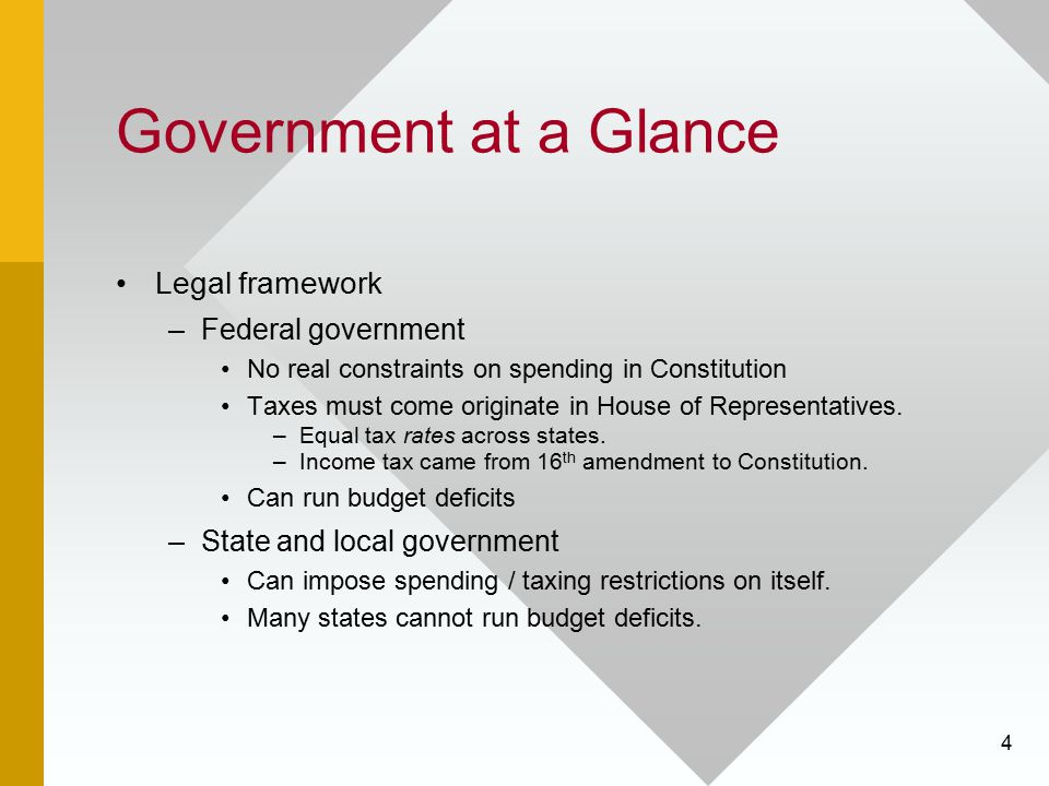 Government at a Glance Legal framework Federal government