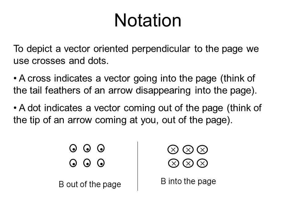 Notation To depict a vector oriented perpendicular to the page we use crosses and dots.