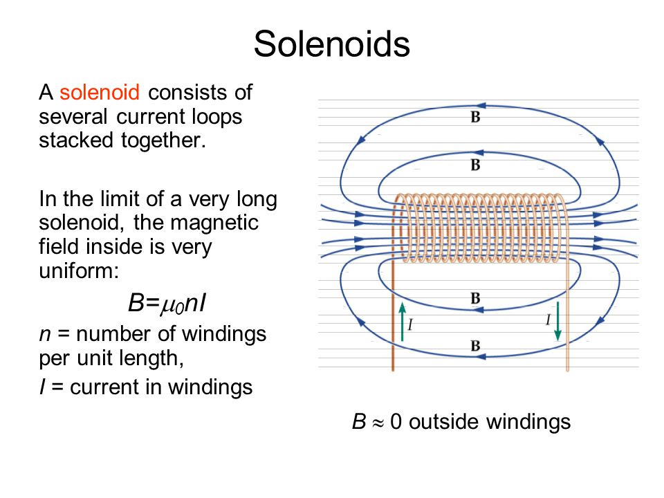 Solenoids A solenoid consists of several current loops stacked together.