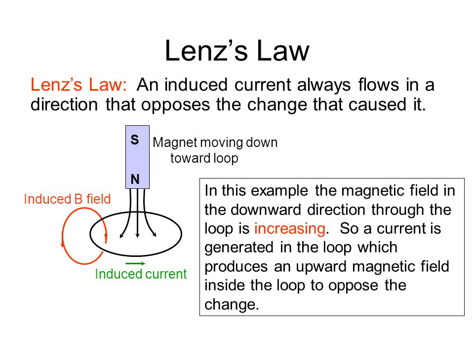 Lenz's Law Lenz's Law: An induced current always flows in a direction that opposes the change that caused it.