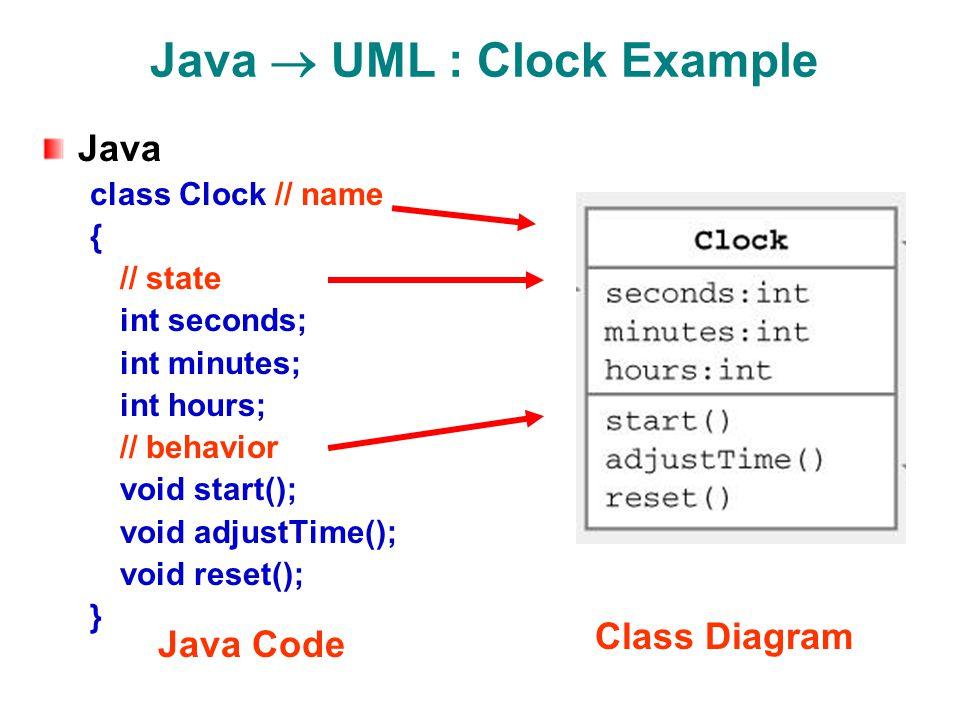 Unified Modeling Language Uml Ppt Video Online Download