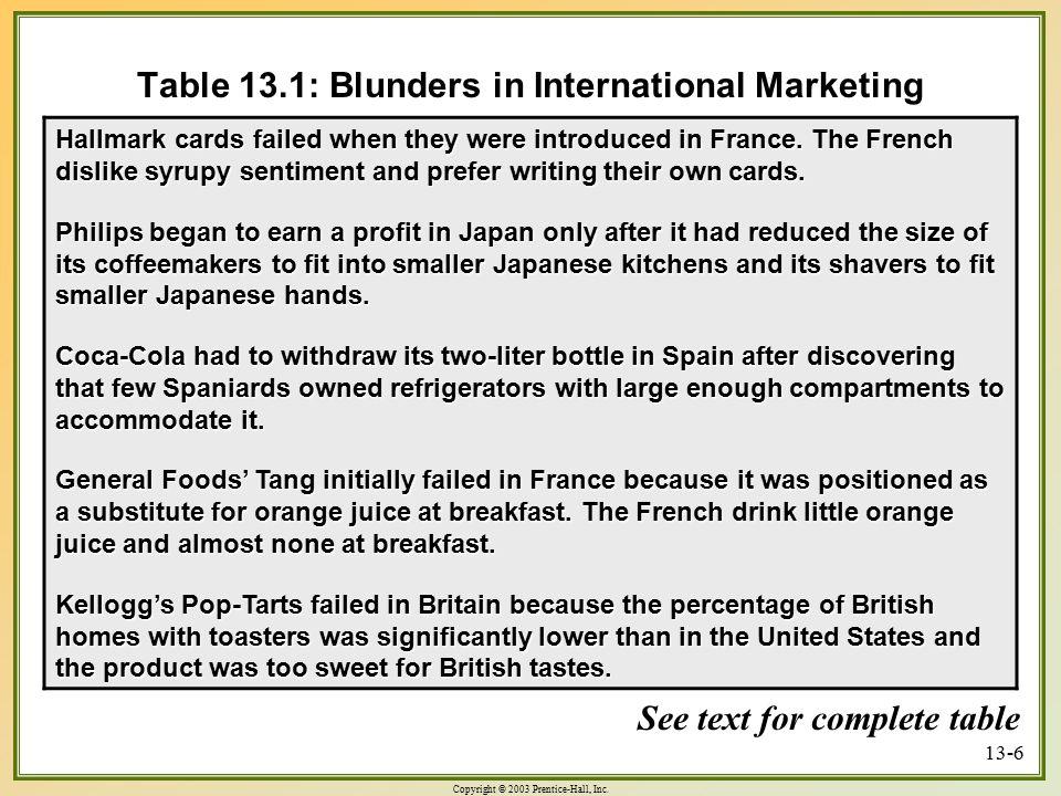 international marketing blunders