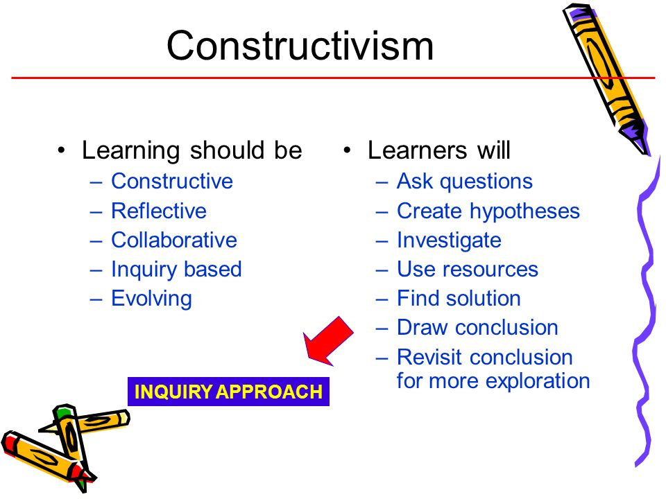 Constructivism Learning should be Learners will Constructive