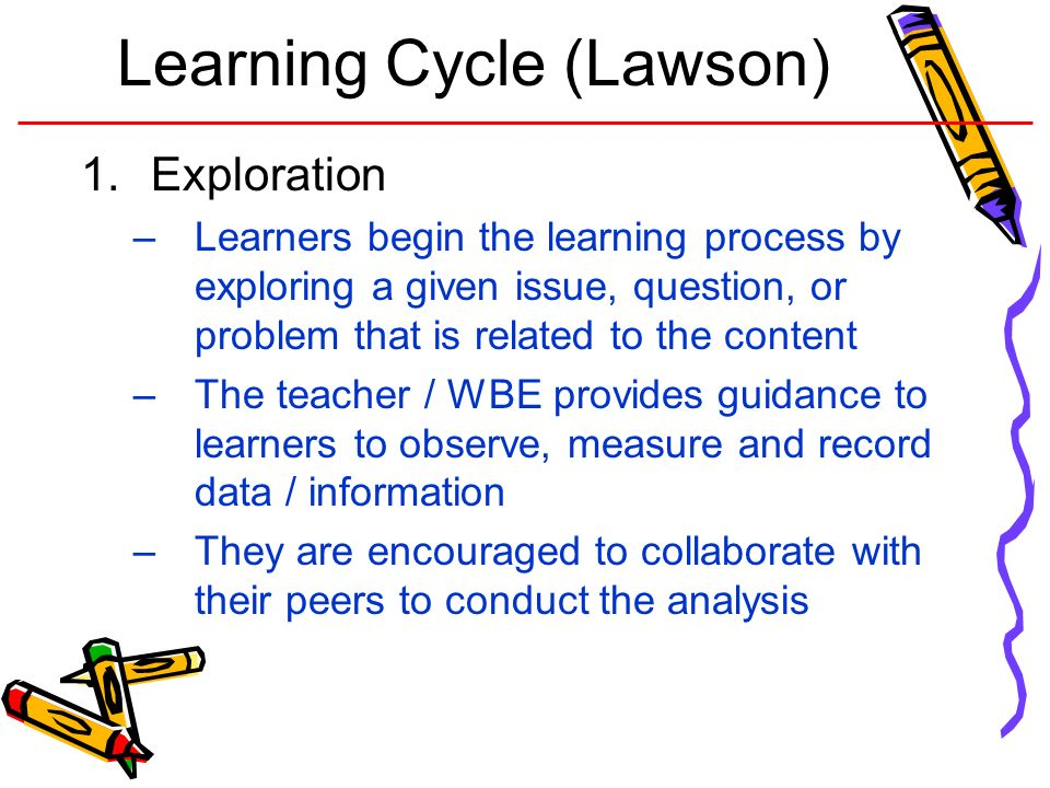 Learning Cycle (Lawson)