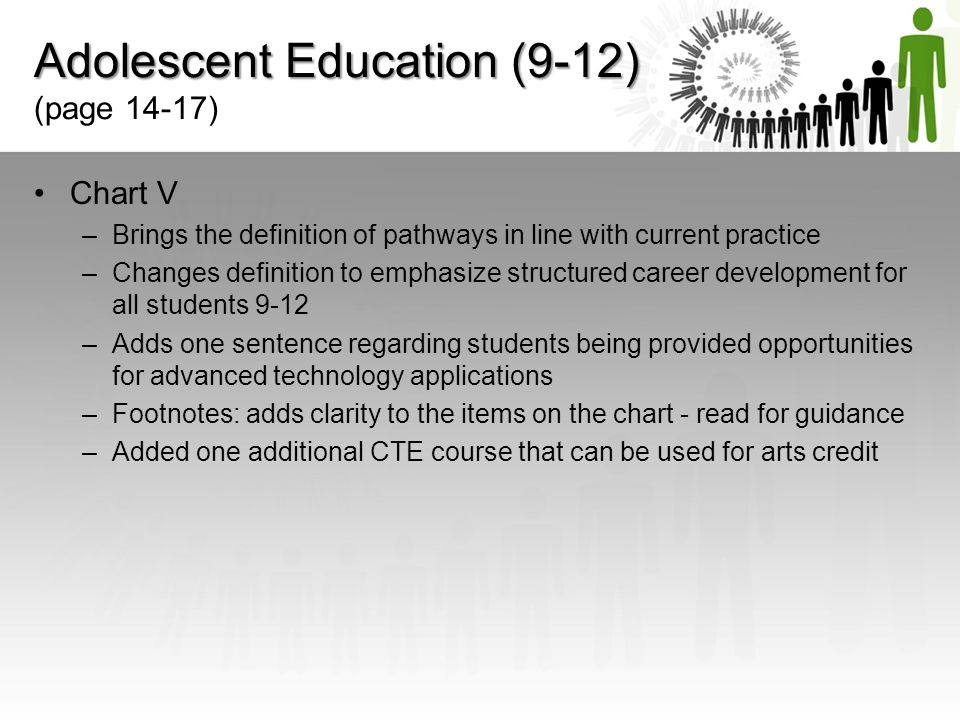 Adolescent Education (9-12) (page 14-17)