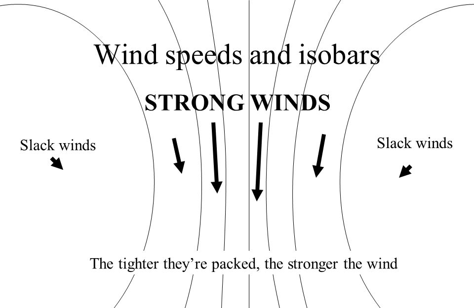Wind speeds and isobars