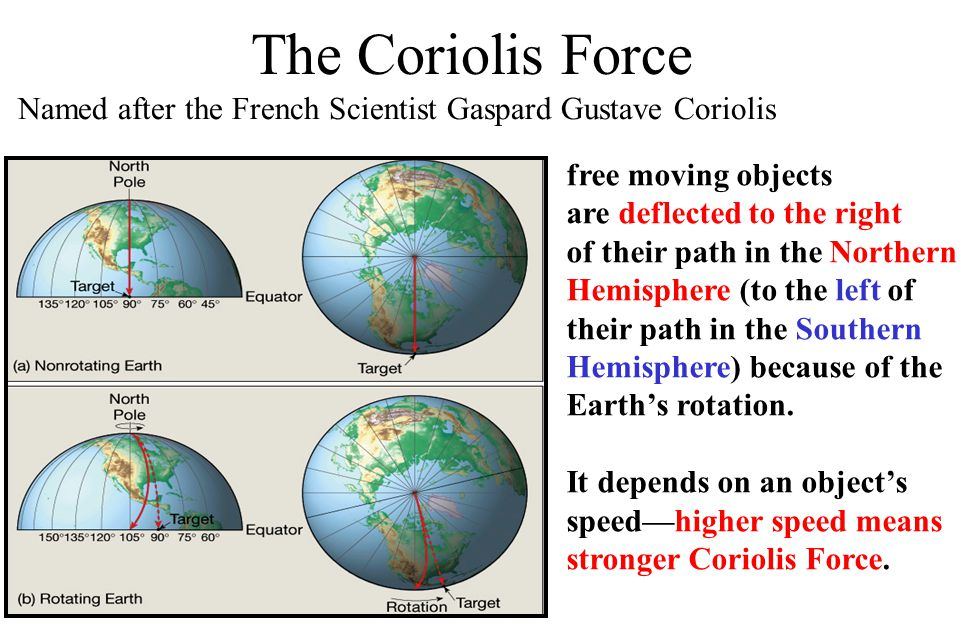 The Coriolis Force Named after the French Scientist Gaspard Gustave Coriolis. free moving objects.