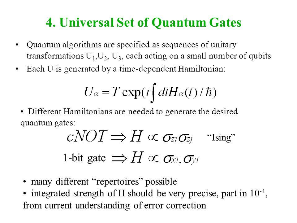 Experimental Implementations of Quantum Computing David