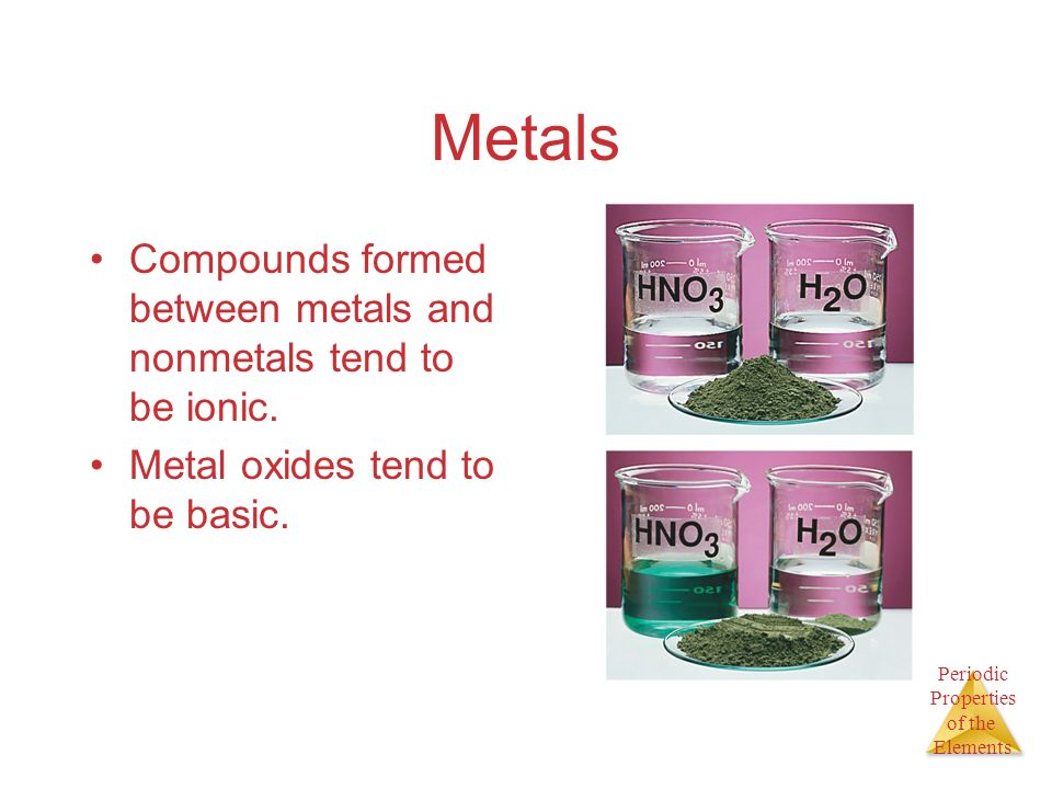 Metals Compounds formed between metals and nonmetals tend to be ionic.