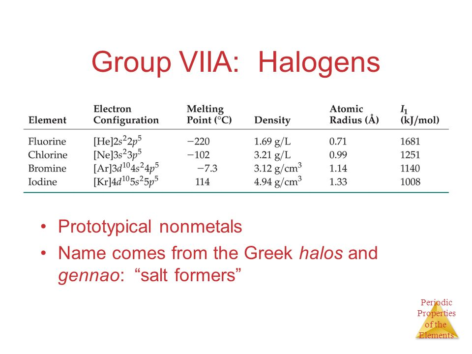 Group VIIA: Halogens Prototypical nonmetals