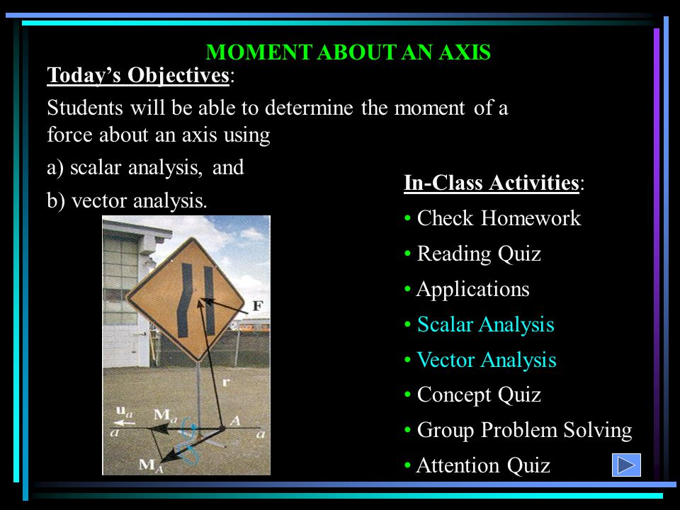 MOMENT ABOUT AN AXIS Today's Objectives: