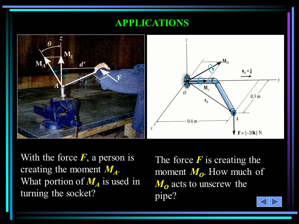 APPLICATIONS With the force F, a person is creating the moment MA. What portion of MA is used in turning the socket