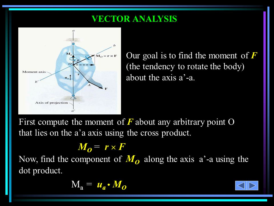 VECTOR ANALYSIS Our goal is to find the moment of F (the tendency to rotate the body) about the axis a'-a.