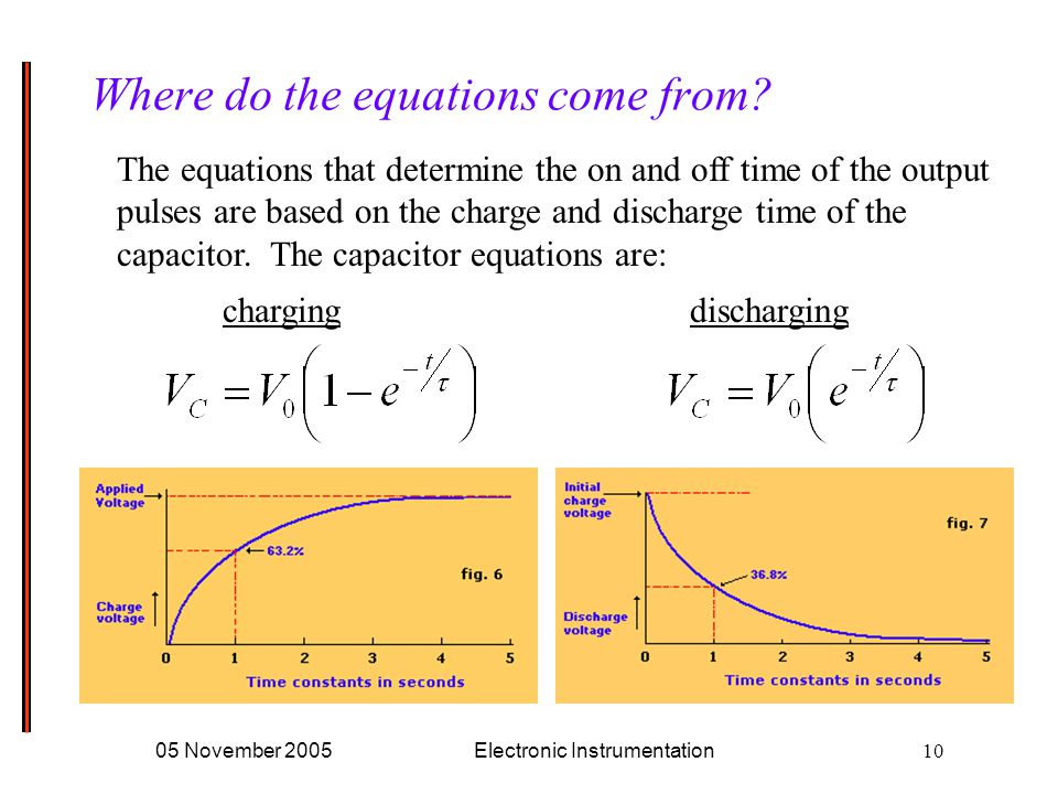 Where do the equations come from