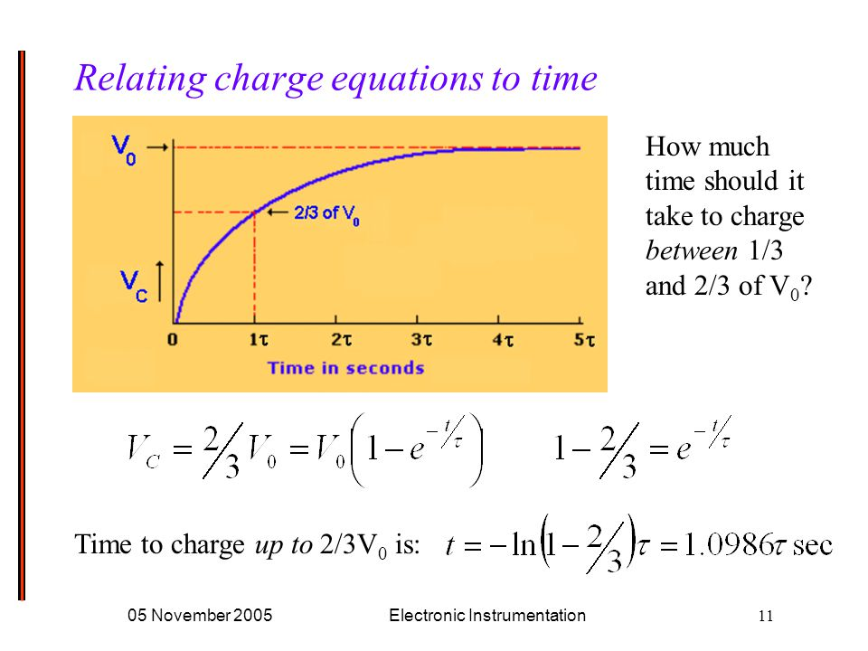 Relating charge equations to time