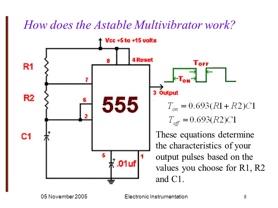 How does the Astable Multivibrator work