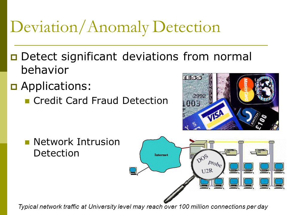 Deviation/Anomaly Detection