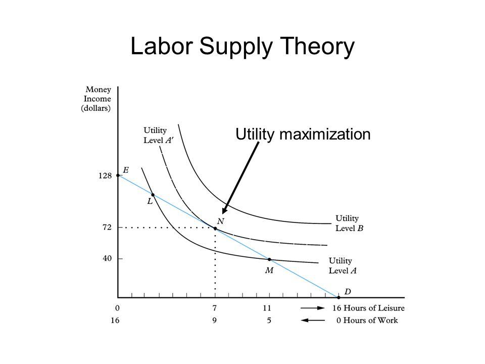 finla female labor supply - 960×720