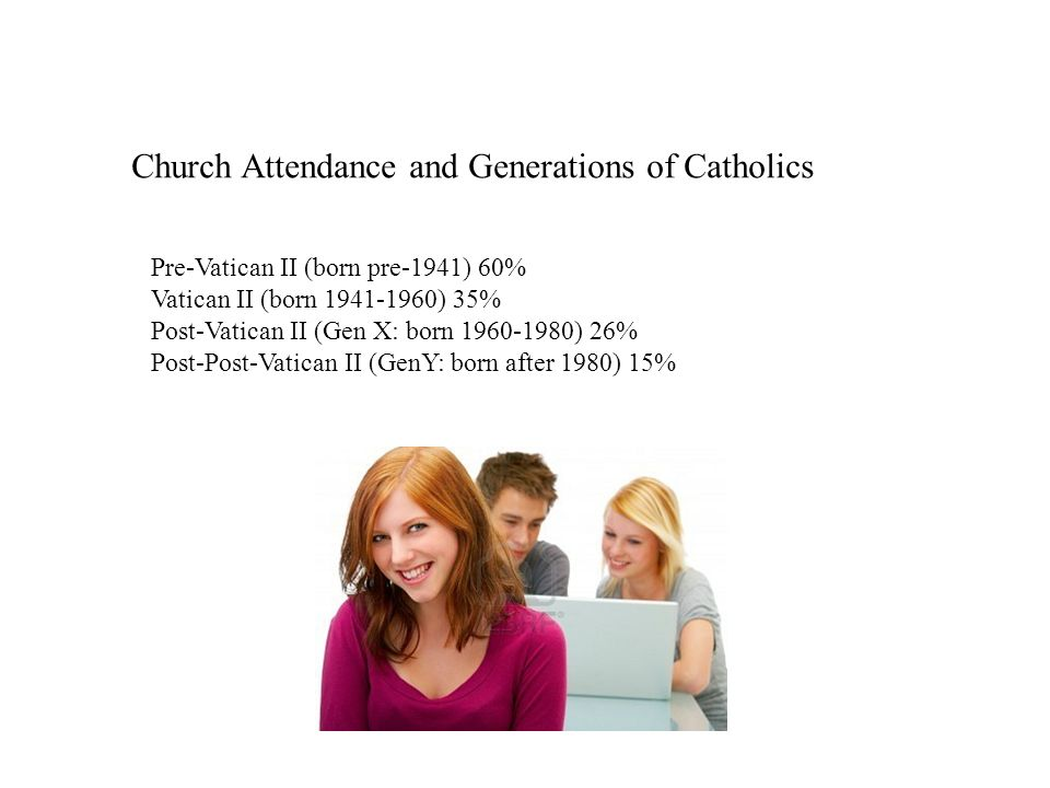 Church Attendance and Generations of Catholics