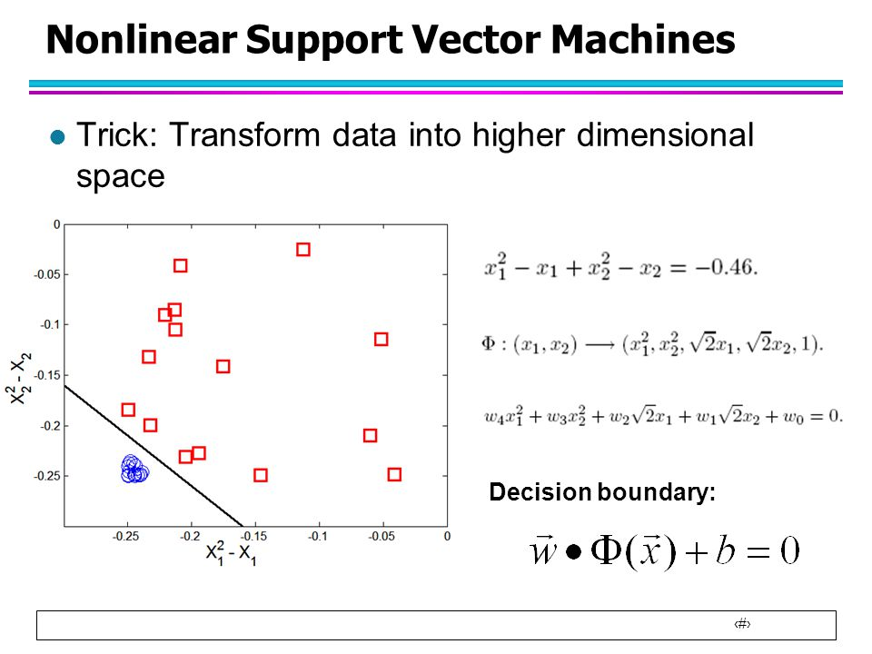 Nonlinear Support Vector Machines